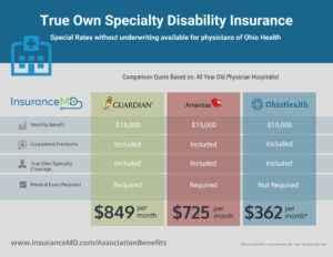 rate comparison Ohio Health