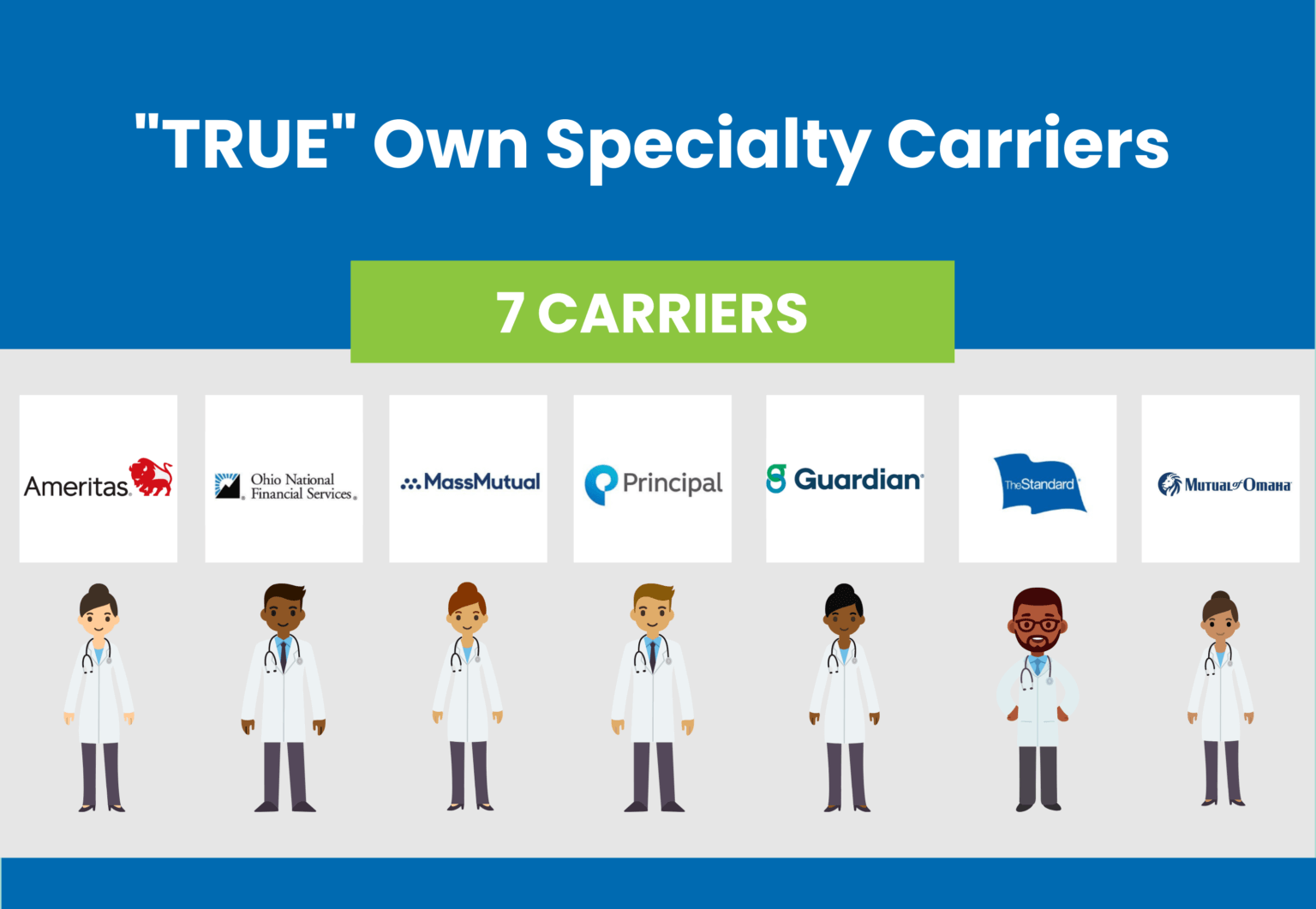 BIG 7 Disability Carriers